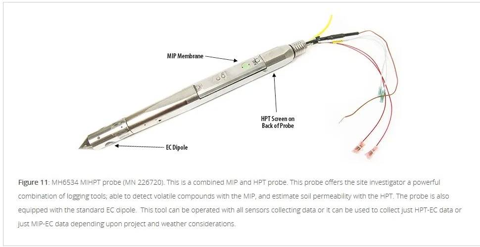 The MiHPT is a cutting-edge technology that offers a powerful combination of logging tools; able to detect volatile compounds in the soil with MIP, and estimate soil permeability with the HPT. The probe is also equipped with the standard EC dipole. This is a powerful tool for hi res site characterization and site analysis.
